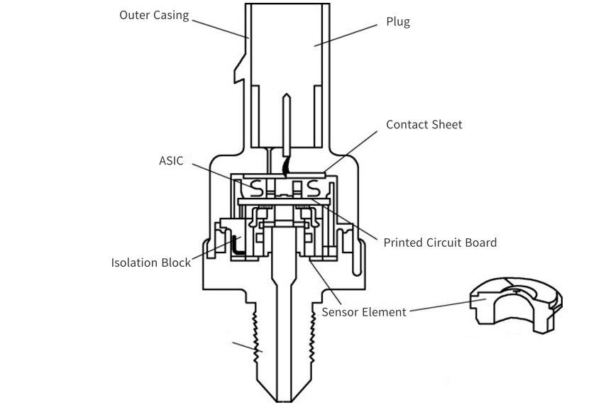 fuel pressure sensor Internal composition